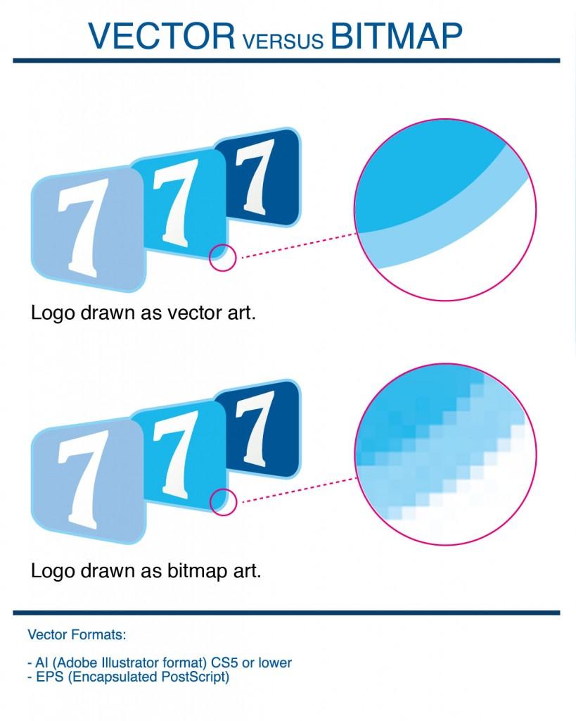 vector_bitmap1-819x1024